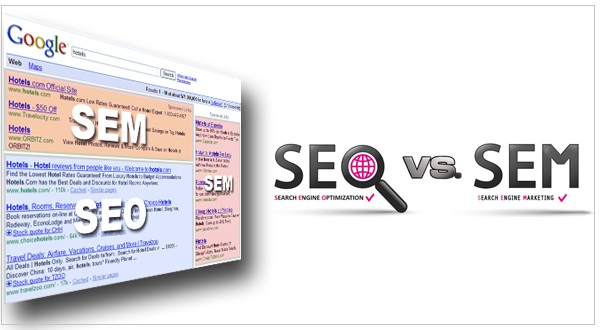 浅析SEO与SEM的关系